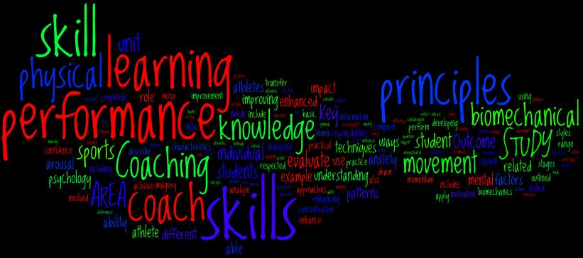 Wordle Unit Summary