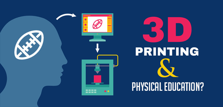 3D Printing & Physical Education? - The P.E Geek